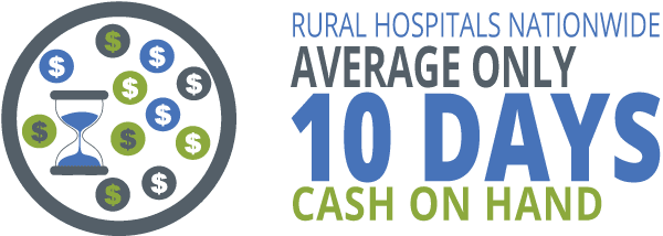 Advantage of telemedicine for rural hospitals - cost savings.