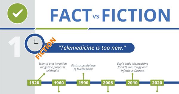 Telemedicine Myths